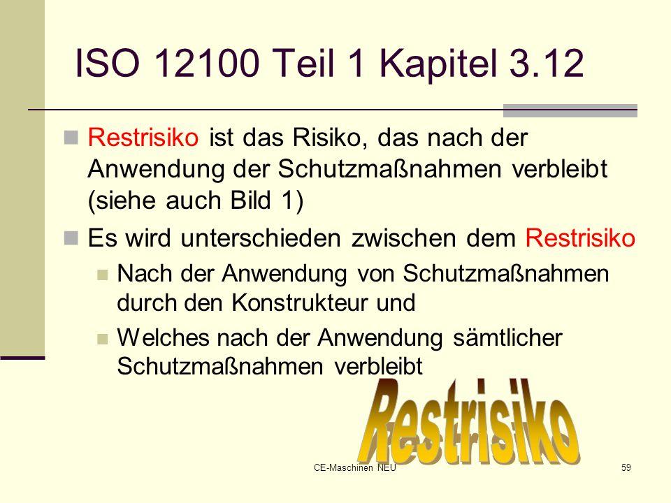 ISO 12100 Teil 1 Kapitel 3.12 Restrisiko