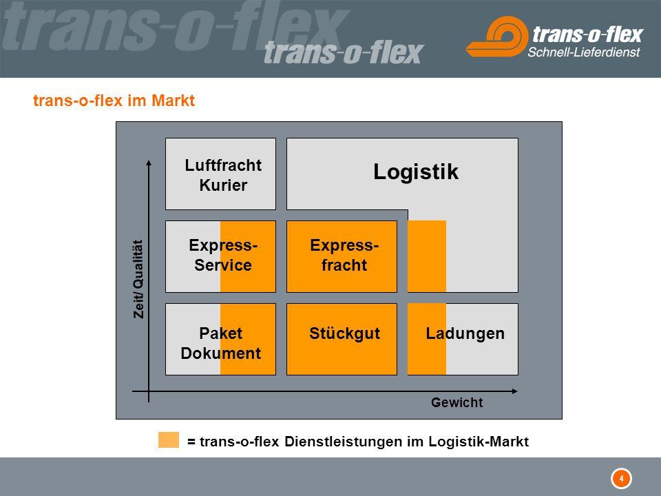 Logistik trans-o-flex im Markt Luftfracht Kurier Express-Service