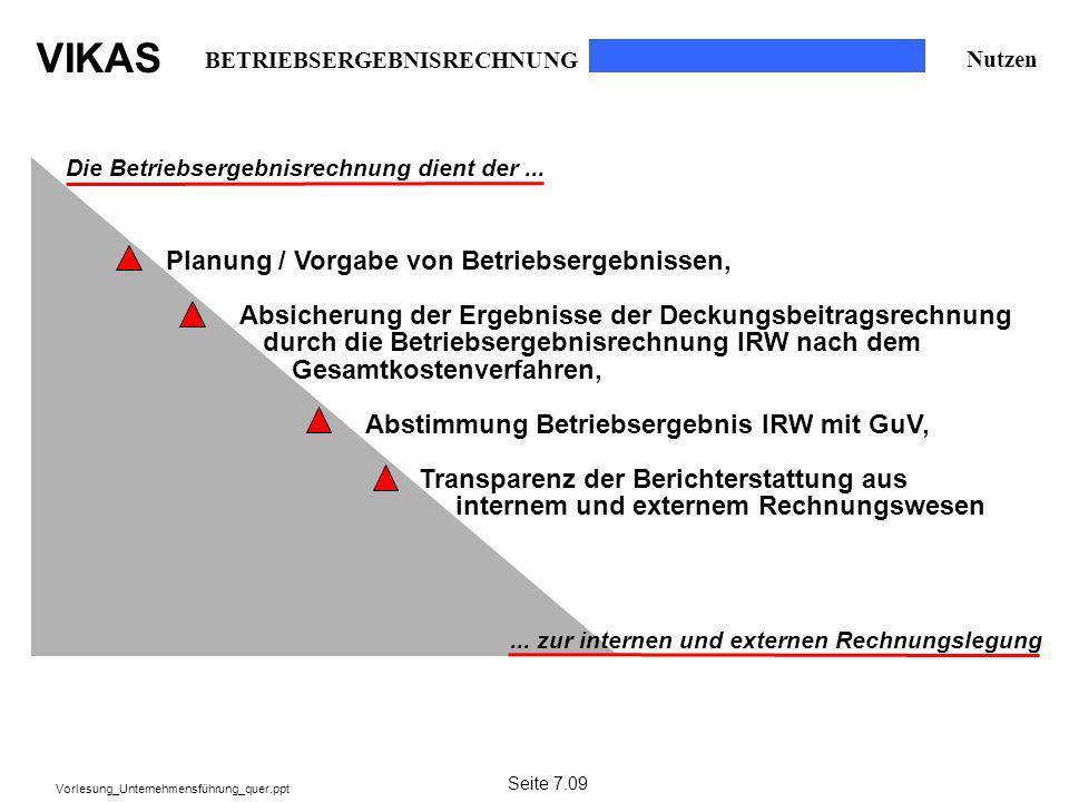 Planung / Vorgabe von Betriebsergebnissen,