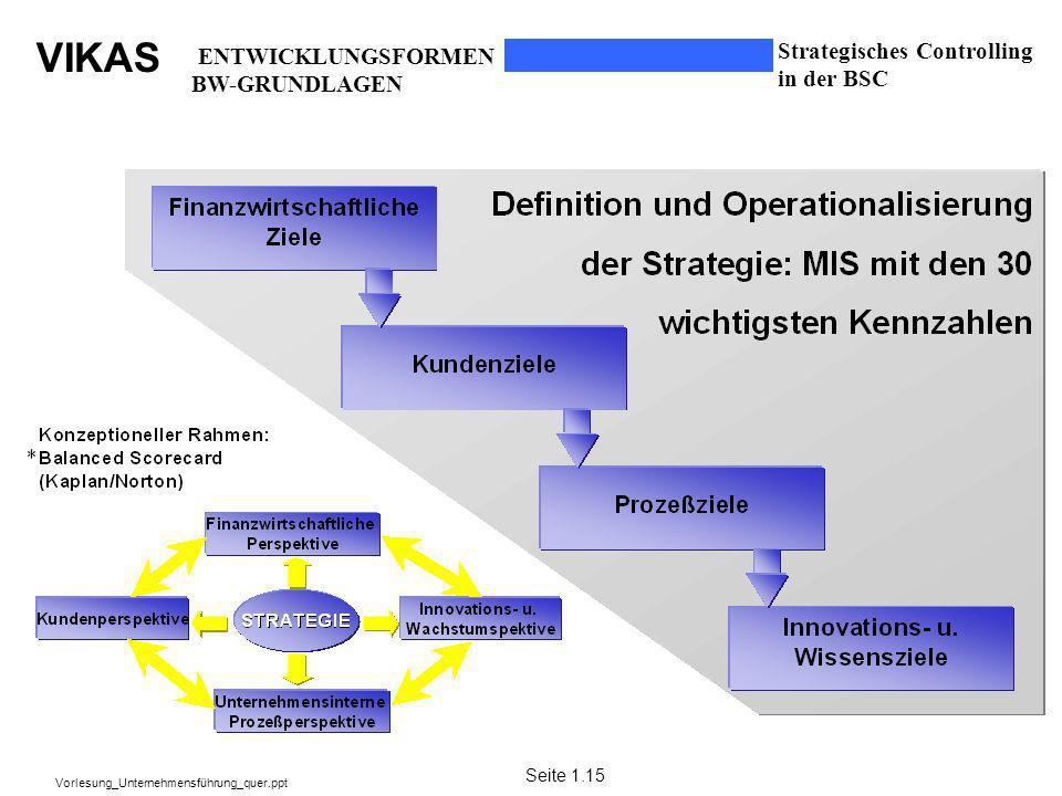 Strategisches Controlling in der BSC