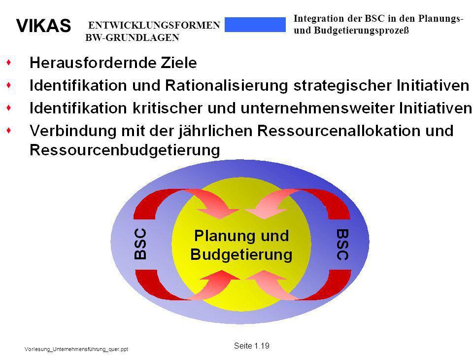 Integration der BSC in den Planungs- und Budgetierungsprozeß
