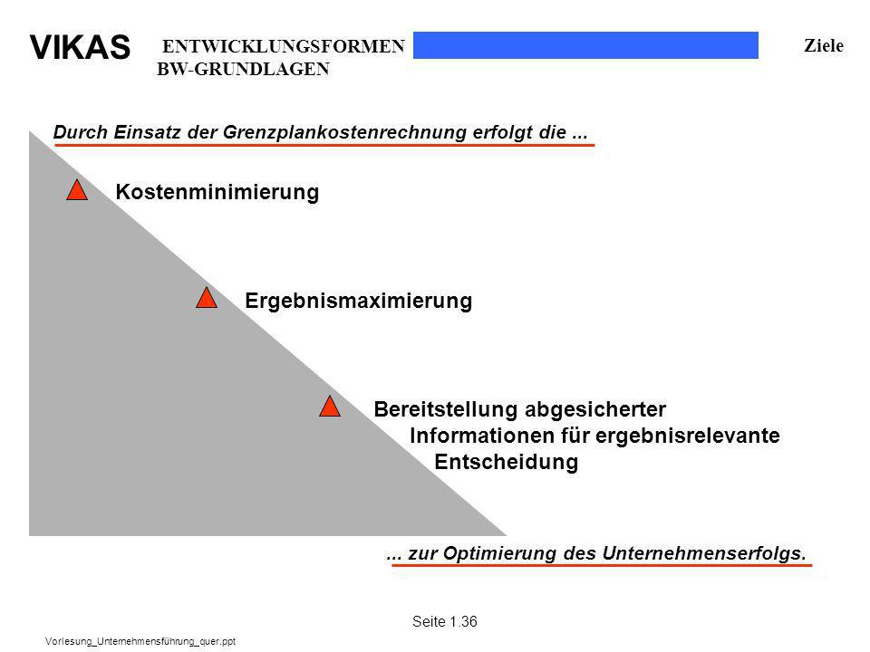 ... zur Optimierung des Unternehmenserfolgs.
