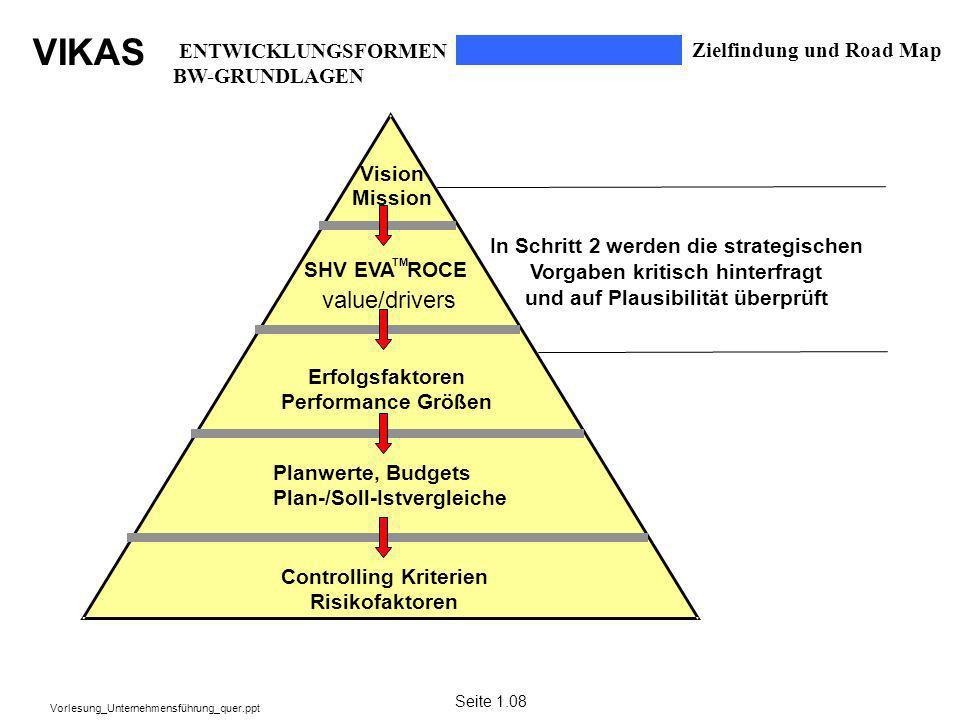 value/drivers ENTWICKLUNGSFORMEN BW-GRUNDLAGEN