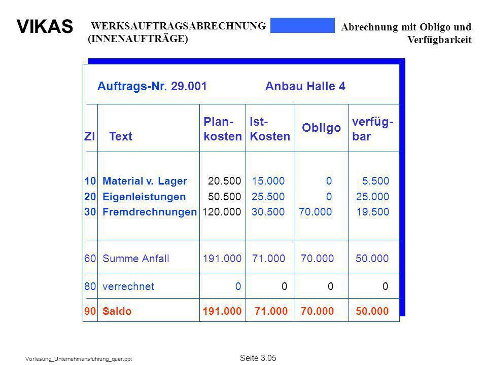 Auftrags-Nr. 29.001 Anbau Halle 4