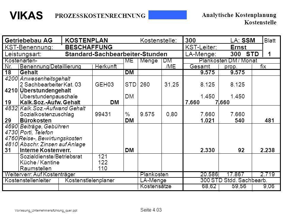 PROZESSKOSTENRECHNUNG Analytische Kostenplanung Kostenstelle