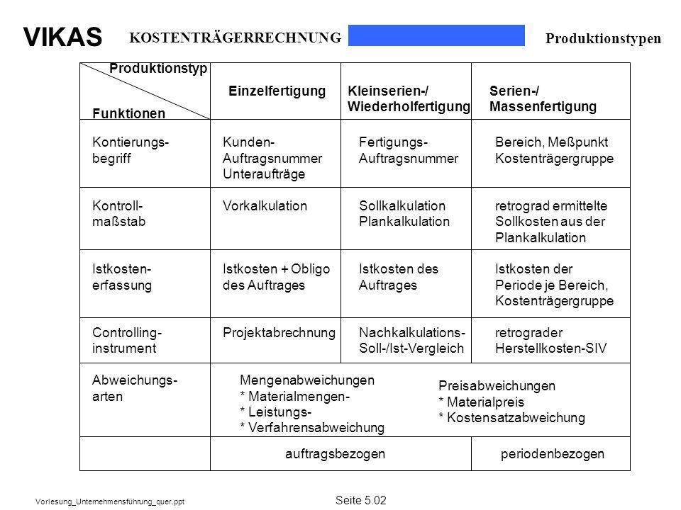 KOSTENTRÄGERRECHNUNG Produktionstypen