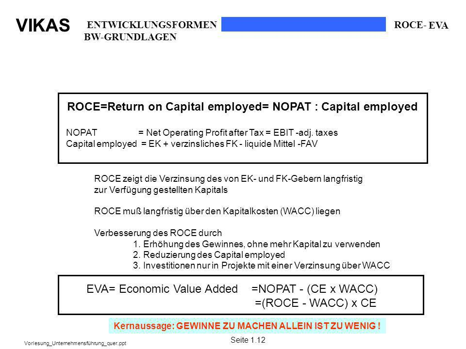ROCE=Return on Capital employed= NOPAT : Capital employed