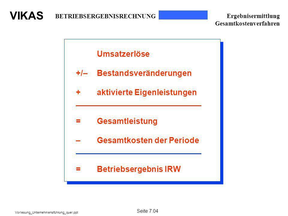 +/– Bestandsveränderungen + aktivierte Eigenleistungen