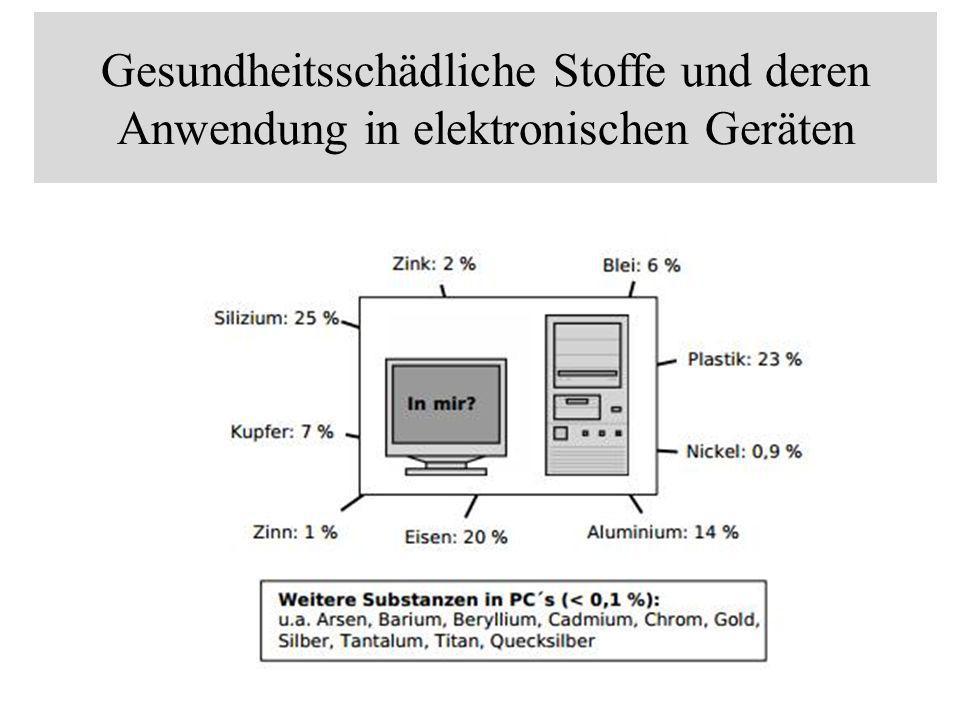 Gesundheitsschädliche Stoffe und deren Anwendung in elektronischen Geräten