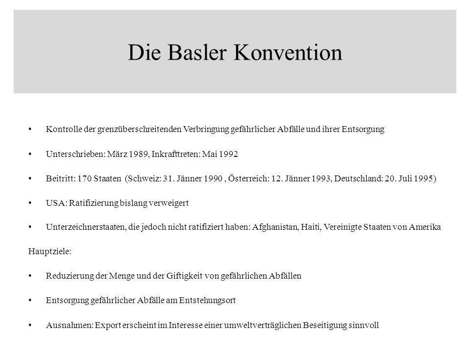 Die Basler Konvention Kontrolle der grenzüberschreitenden Verbringung gefährlicher Abfälle und ihrer Entsorgung.
