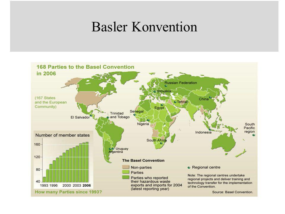 Basler Konvention