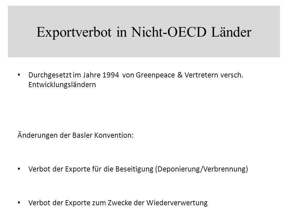 Exportverbot in Nicht-OECD Länder