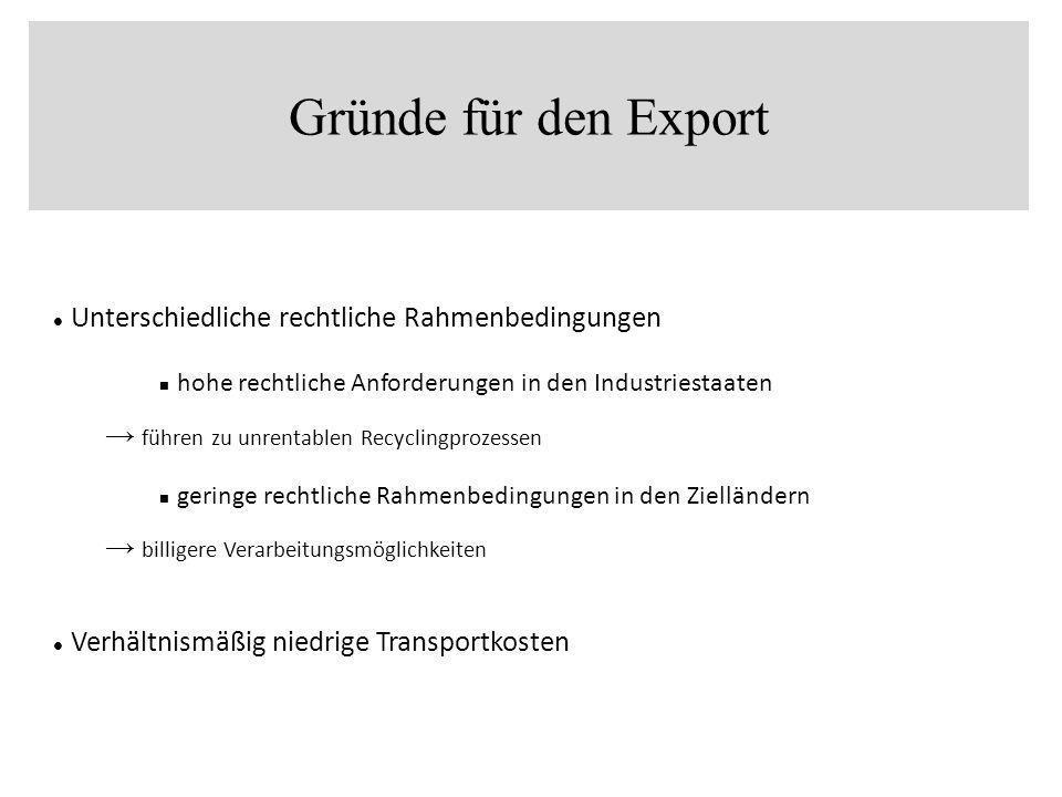 Gründe für den Export Unterschiedliche rechtliche Rahmenbedingungen