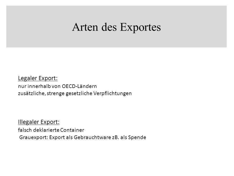 Arten des Exportes Legaler Export: nur innerhalb von OECD-Ländern zusätzliche, strenge gesetzliche Verpflichtungen.