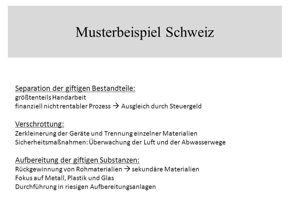 Musterbeispiel Schweiz