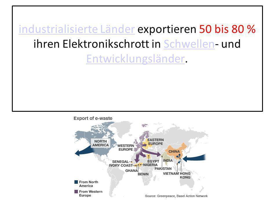 industrialisierte Länder exportieren 50 bis 80 % ihren Elektronikschrott in Schwellen- und Entwicklungsländer.