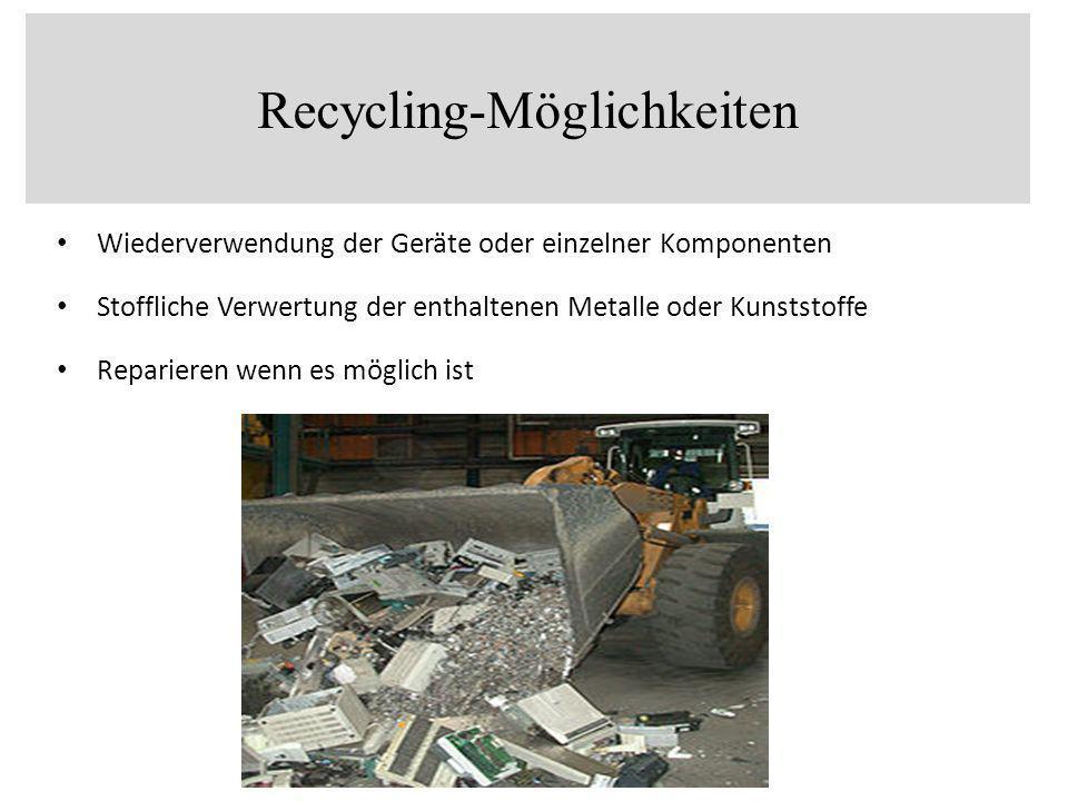 Recycling-Möglichkeiten