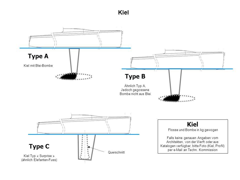 Kiel Type A Type B Kiel Type C Kiel mit Blei-Bombe Ähnlich Typ A,