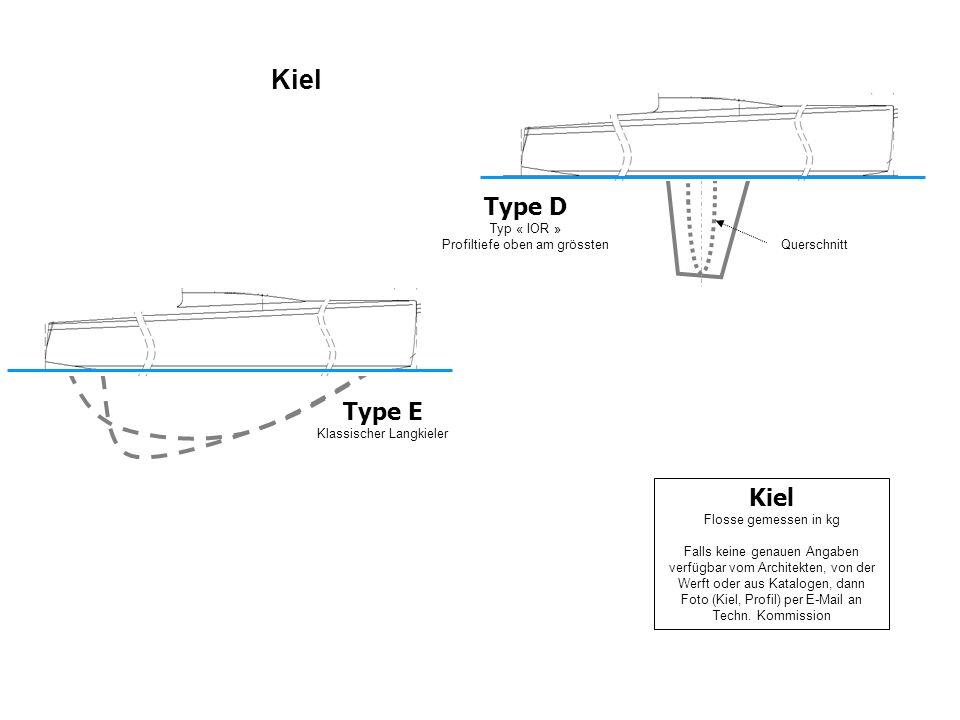 Kiel Type D Type E Kiel Typ « IOR » Profiltiefe oben am grössten