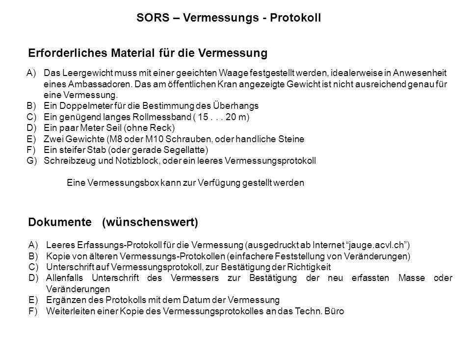SORS – Vermessungs - Protokoll