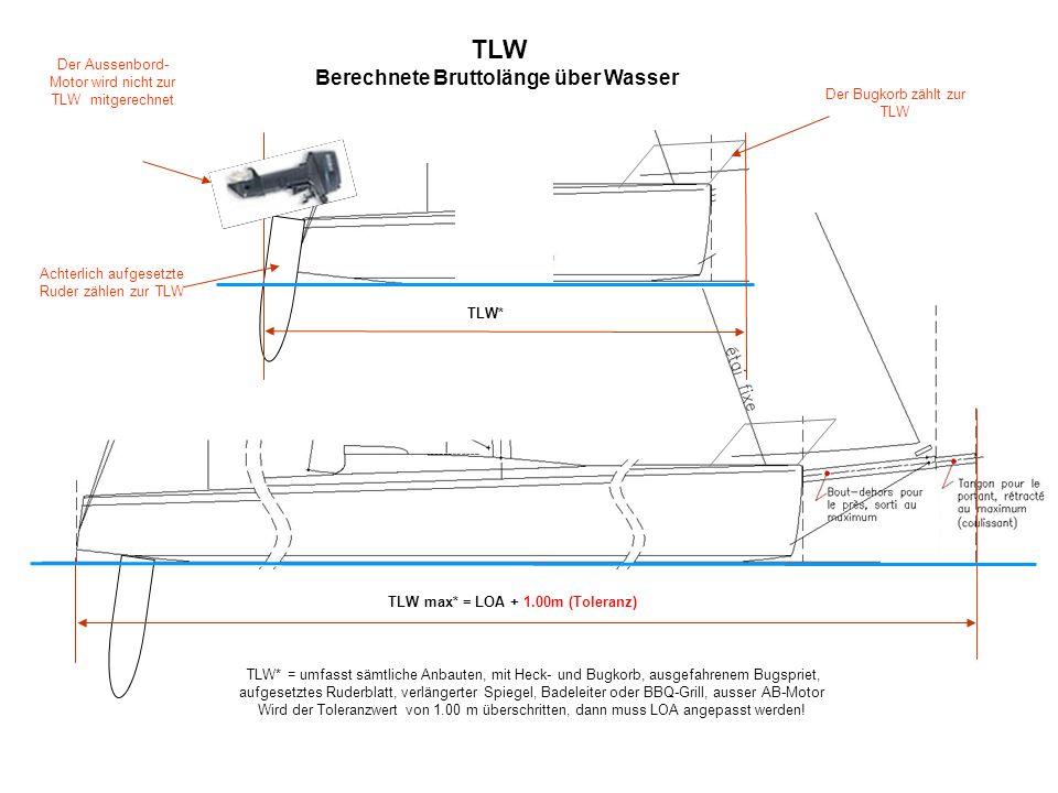 Berechnete Bruttolänge über Wasser TLW max* = LOA + 1.00m (Toleranz)