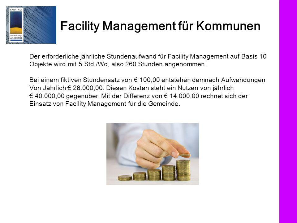 Der erforderliche jährliche Stundenaufwand für Facility Management auf Basis 10