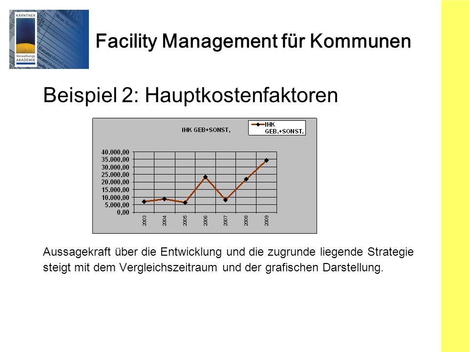 Beispiel 2: Hauptkostenfaktoren