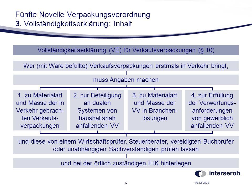 Fünfte Novelle Verpackungsverordnung 3