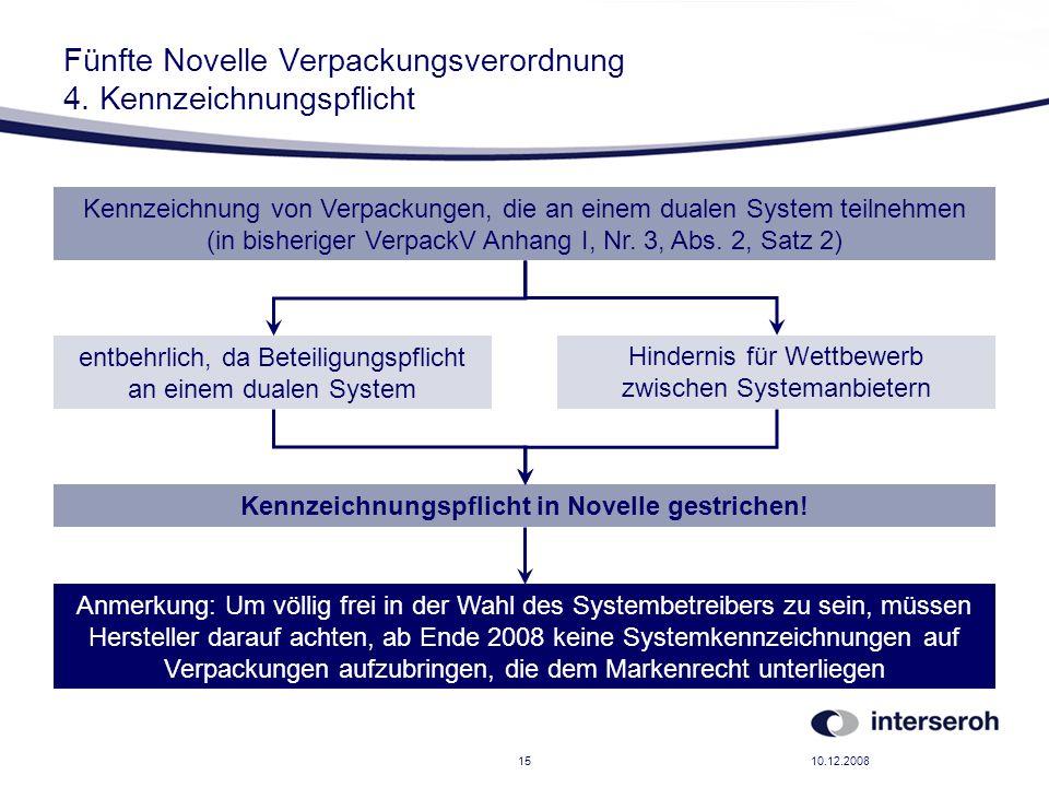 Fünfte Novelle Verpackungsverordnung 4. Kennzeichnungspflicht