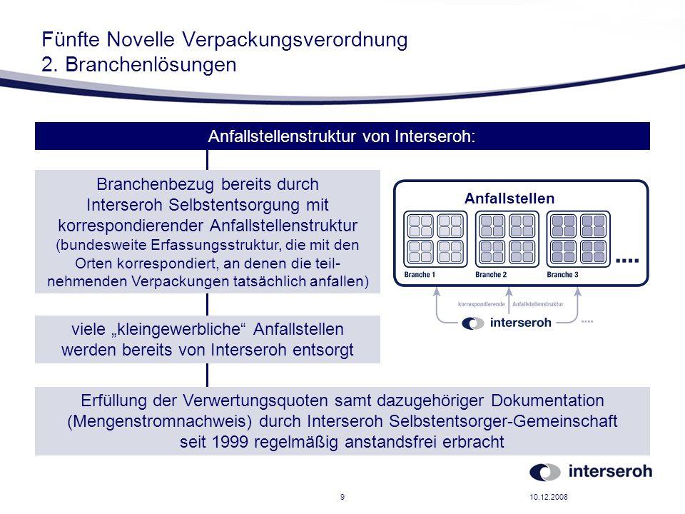 Fünfte Novelle Verpackungsverordnung 2. Branchenlösungen