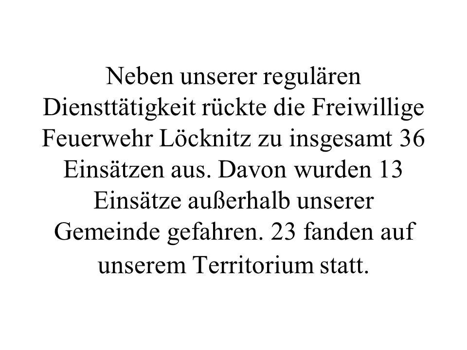 Neben unserer regulären Diensttätigkeit rückte die Freiwillige Feuerwehr Löcknitz zu insgesamt 36 Einsätzen aus.