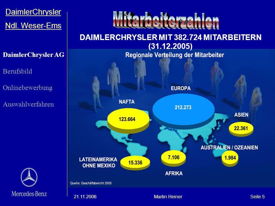 DAIMLERCHRYSLER MIT 382.724 MITARBEITERN (31.12.2005)