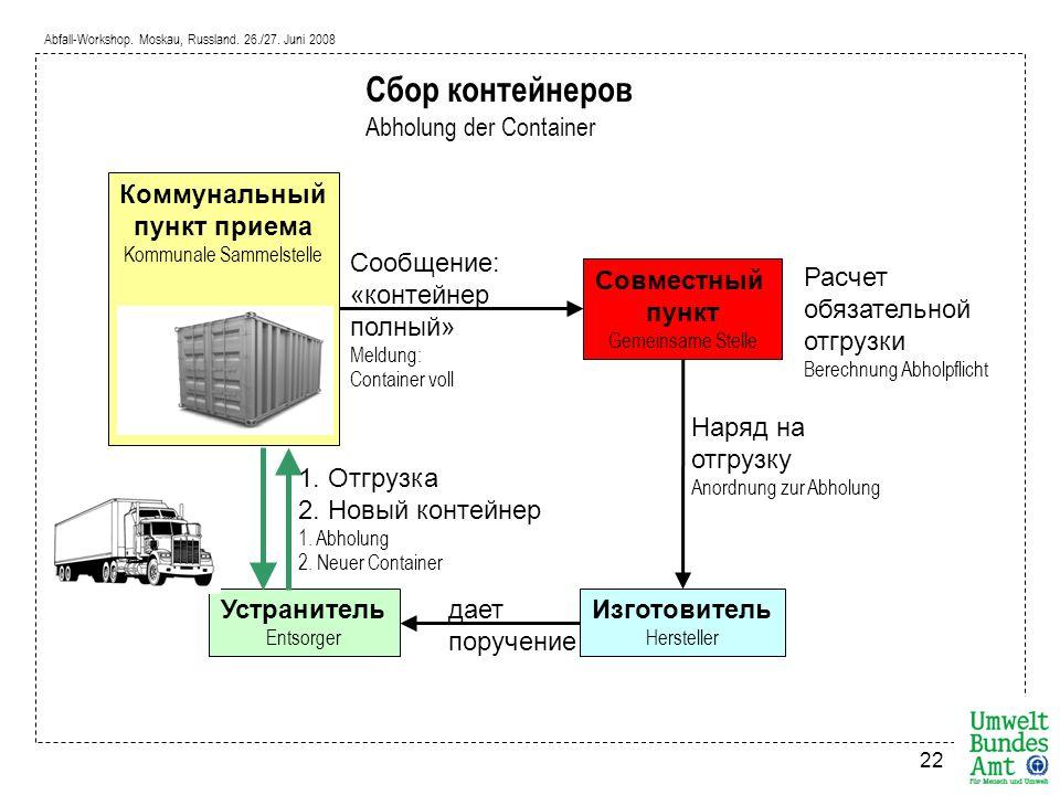 Сбор контейнеров Abholung der Container