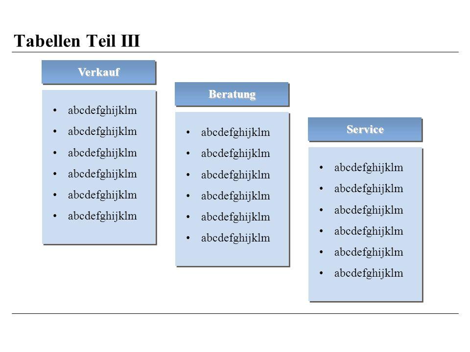 Tabellen Teil III Verkauf Beratung abcdefghijklm Service abcdefghijklm
