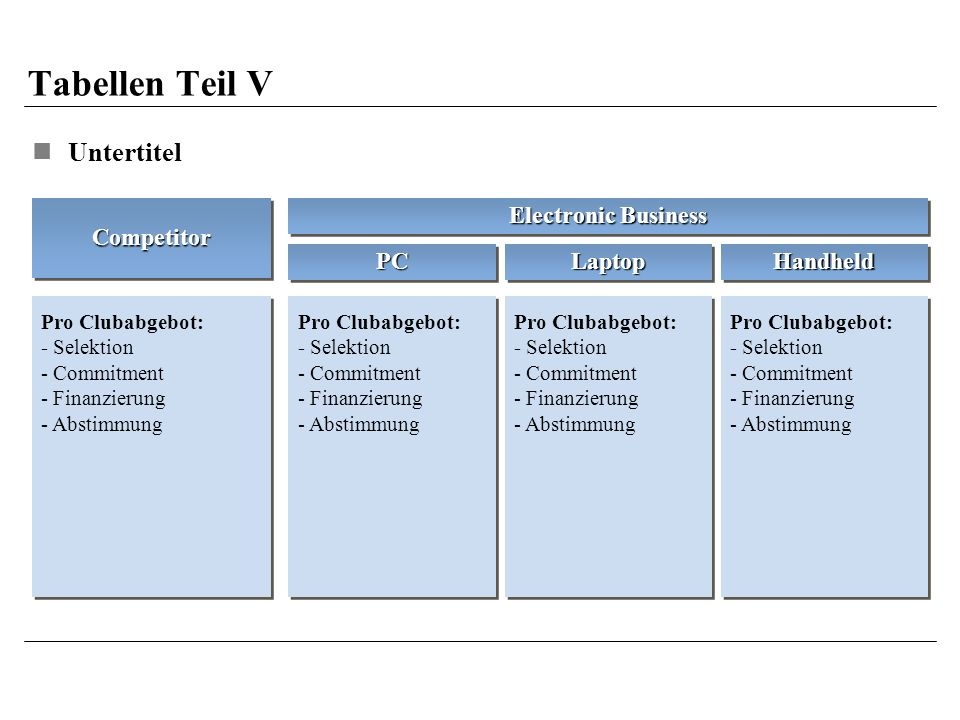 Tabellen Teil V Untertitel Competitor Electronic Business PC Laptop