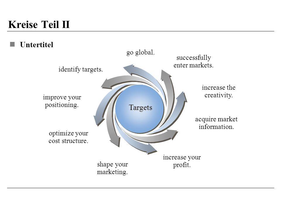Kreise Teil II Untertitel Targets go global.
