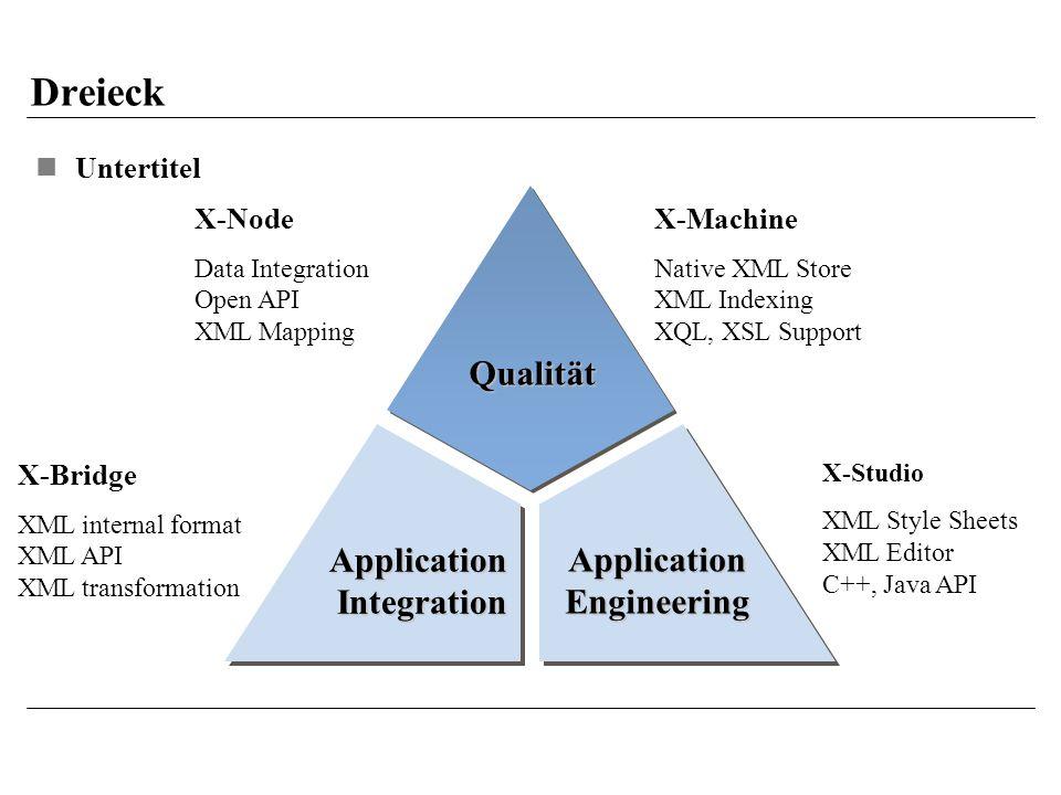 Application Engineering