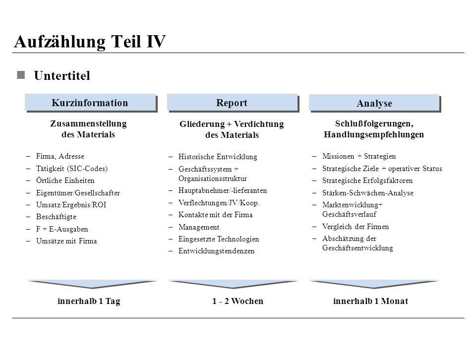 Aufzählung Teil IV Untertitel Kurzinformation Report Analyse