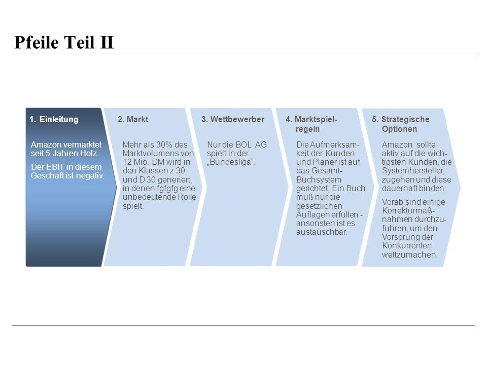 Pfeile Teil II 1. Einleitung 2. Markt 3. Wettbewerber