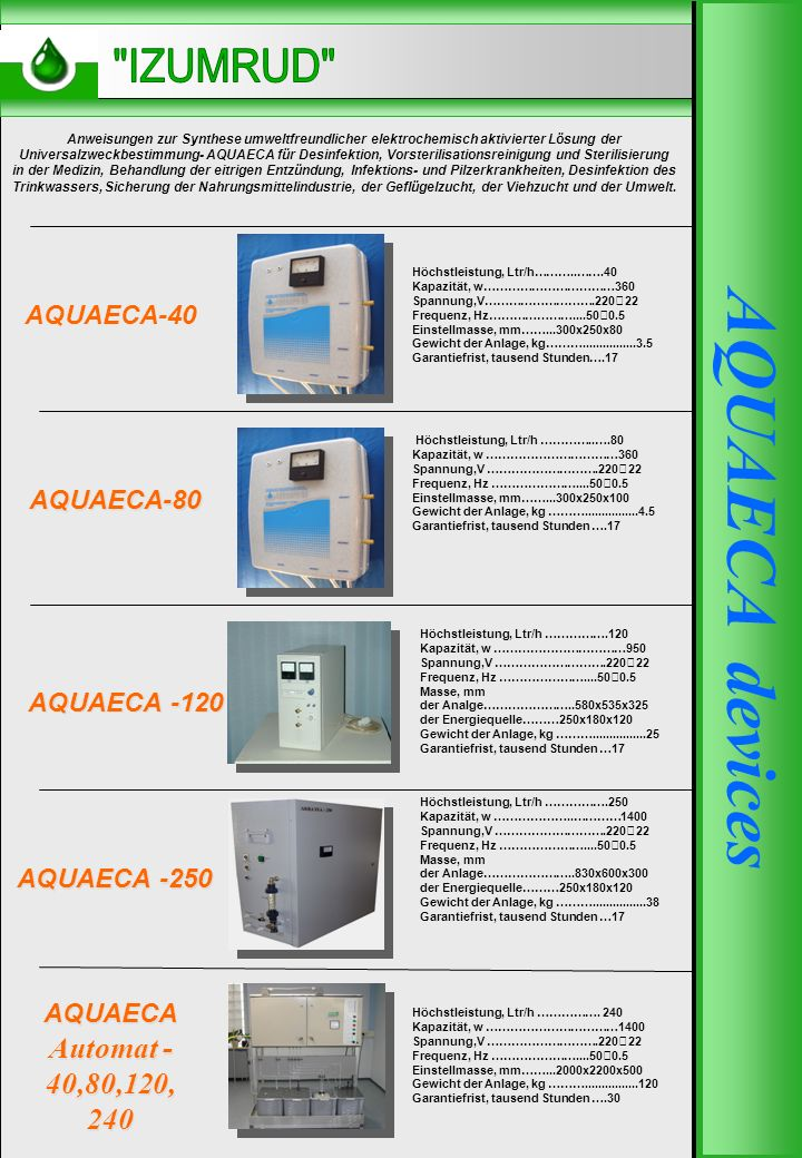 AQUAECA devices AQUAECA DEVICES