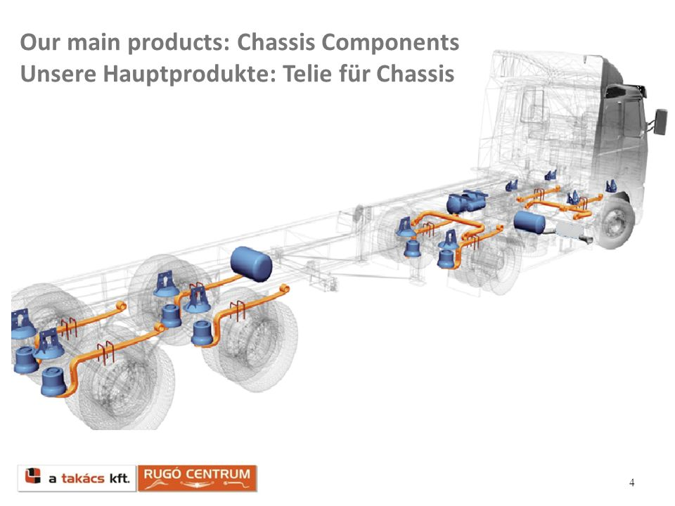 Our main products: Chassis Components Unsere Hauptprodukte: Telie für Chassis