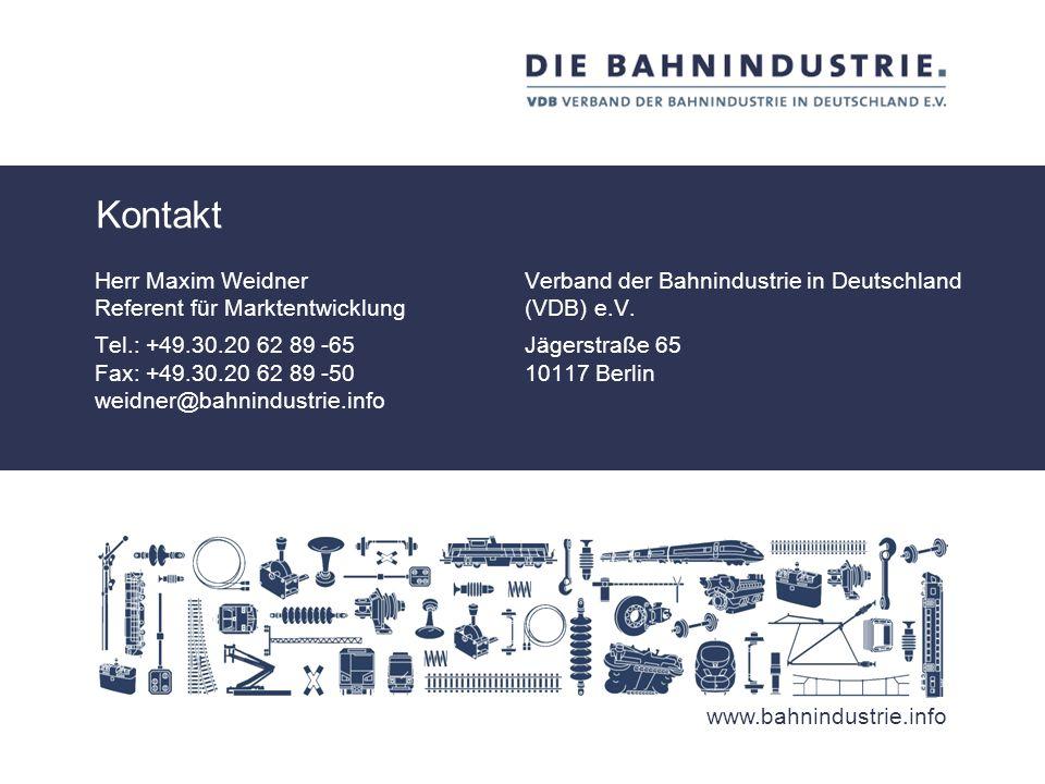 Kontakt Herr Maxim Weidner Referent für Marktentwicklung