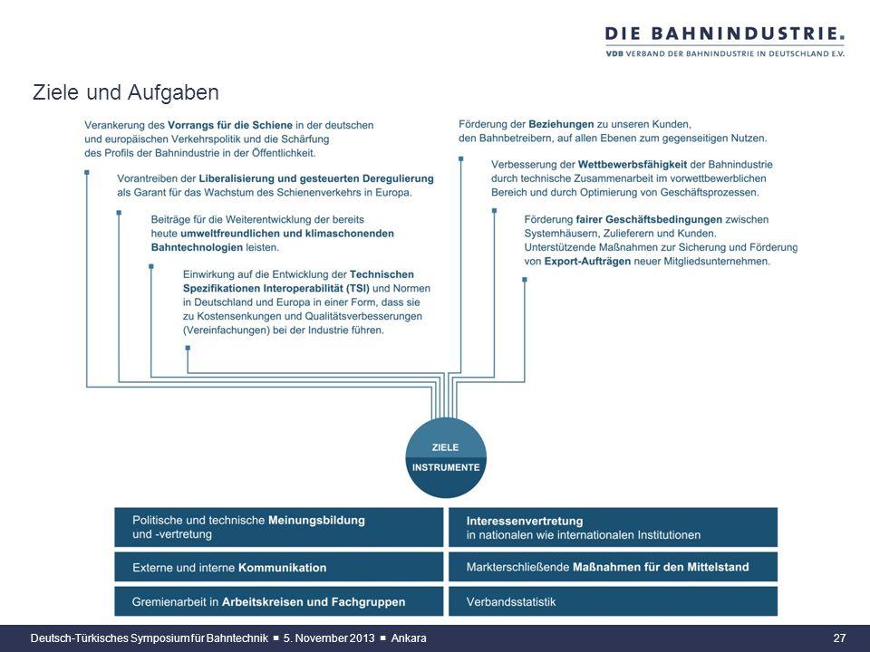 Ziele und Aufgaben Deutsch-Türkisches Symposium für Bahntechnik ■ 5. November 2013 ■ Ankara