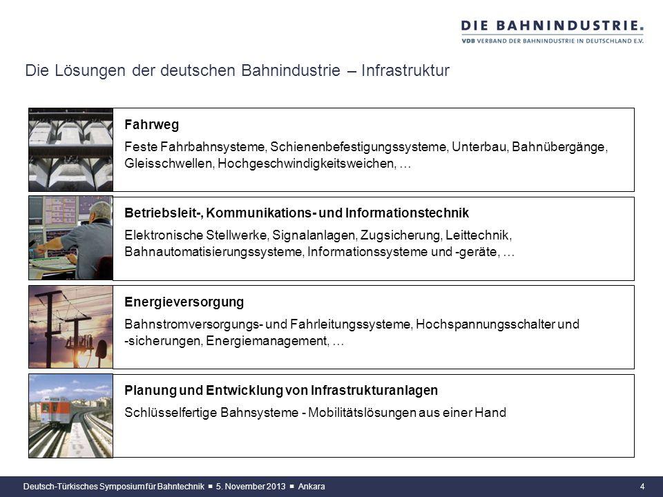 Die Lösungen der deutschen Bahnindustrie – Infrastruktur