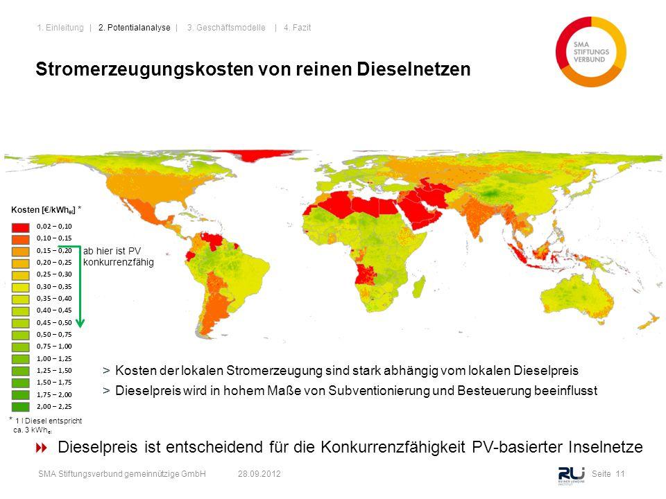Stromerzeugungskosten von reinen Dieselnetzen