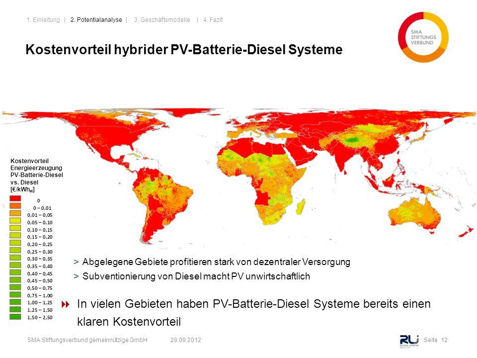 Kostenvorteil hybrider PV-Batterie-Diesel Systeme