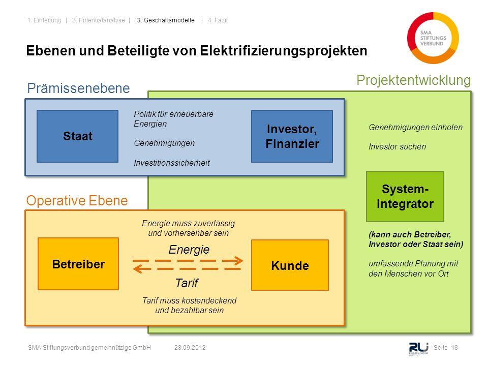 Ebenen und Beteiligte von Elektrifizierungsprojekten