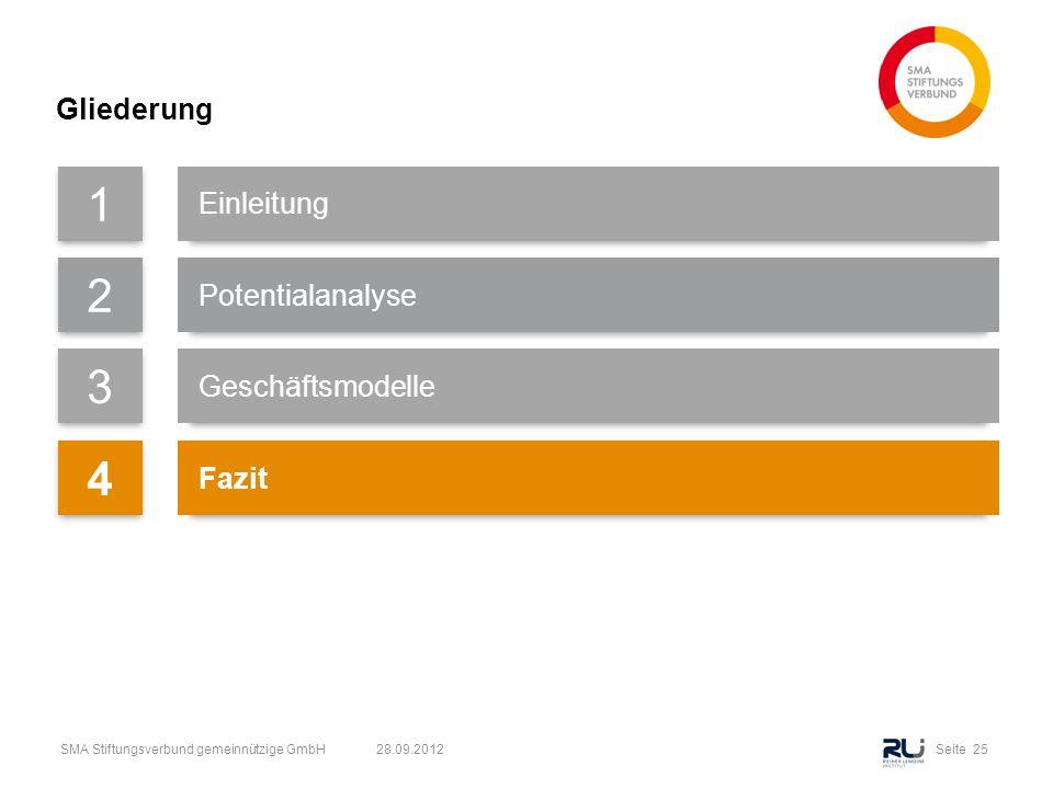 Gliederung 1 Einleitung 2 Potentialanalyse 3 Geschäftsmodelle 4 Fazit