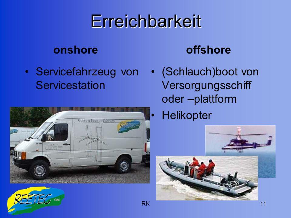 Erreichbarkeit onshore offshore Servicefahrzeug von Servicestation
