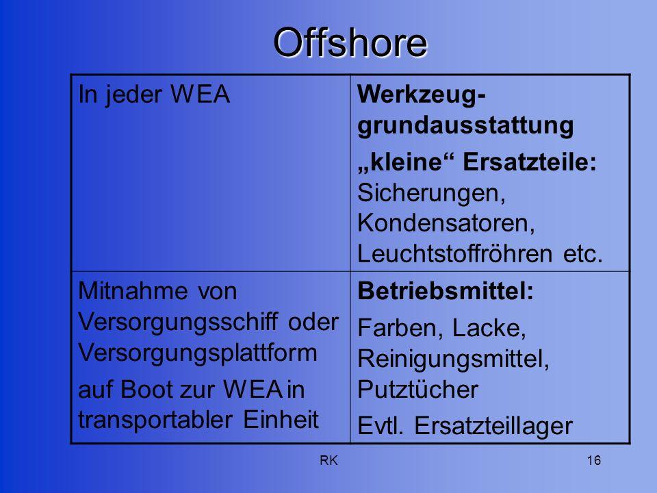 Offshore In jeder WEA Werkzeug-grundausstattung